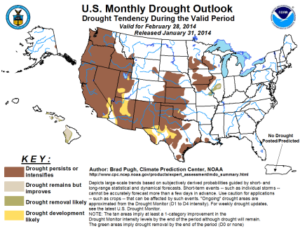 month_drought